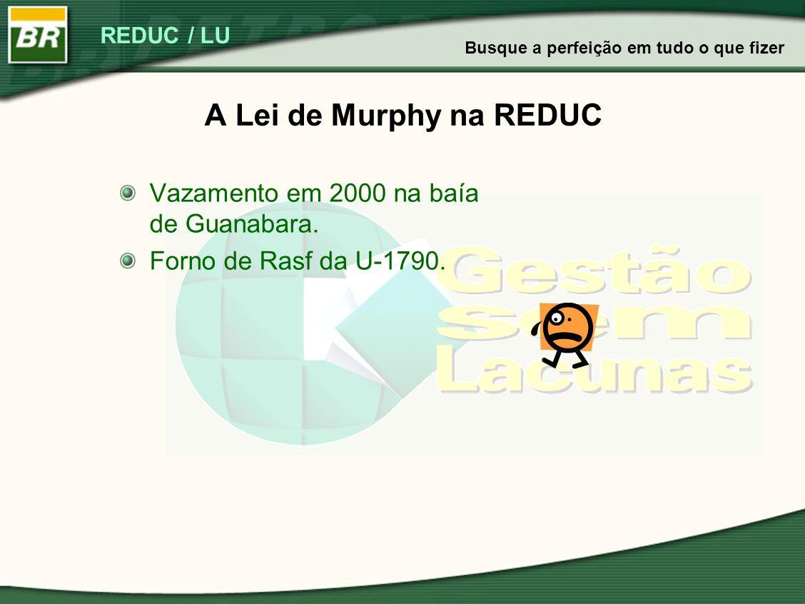 REDUC / LU A Lei de Murphy na REDUC Vazamento em 2000 na baía de Guanabara. Forno de Rasf da U-1790. Busque a perfeição em tudo o que fizer