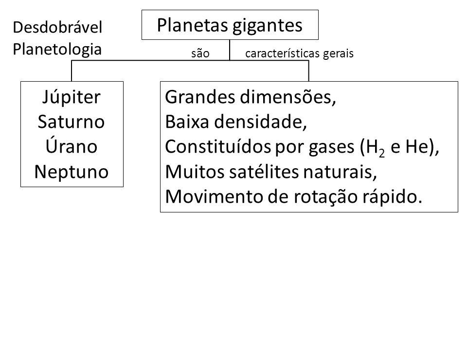 Desdobrável Planetologia Planetas gigantes características gerais Júpiter Saturno Úrano Neptuno Grandes dimensões, Baixa densidade, Constituídos por g