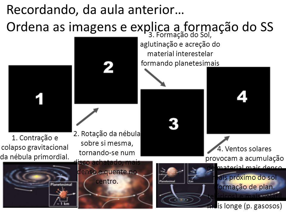 Recordando, da aula anterior… Ordena as imagens e explica a formação do SS 1. Contração e colapso gravitacional da nébula primordial. 2. Rotação da né
