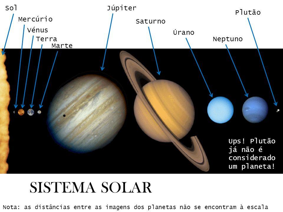 Sol Nota: as distâncias entre as imagens dos planetas não se encontram à escala Mercúrio SISTEMA SOLAR Vénus Terra Marte Júpiter Saturno Úrano Neptuno