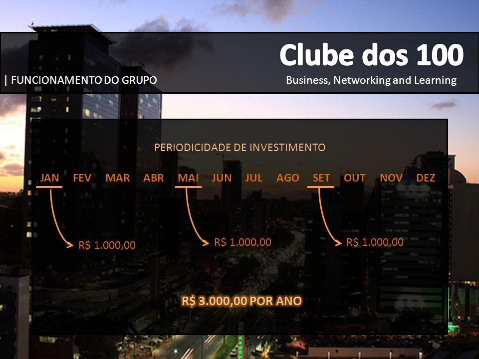 Business, Networking and Learning JAN FEV MAR ABR MAI JUN JUL AGO SET OUT NOV DEZ PERIODICIDADE DE INVESTIMENTO R$ 1.000,00 | FUNCIONAMENTO DO GRUPO