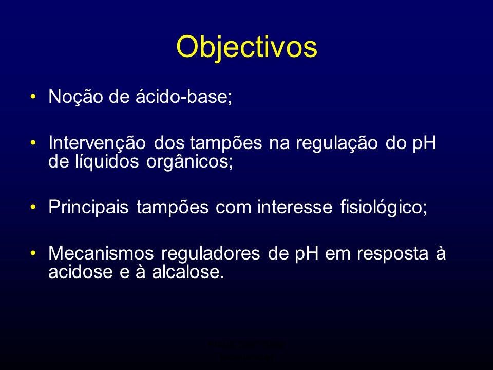 FMUC 2007/2008 Bioquímica I Objectivos Noção de ácido-base; Intervenção dos tampões na regulação do pH de líquidos orgânicos; Principais tampões com i