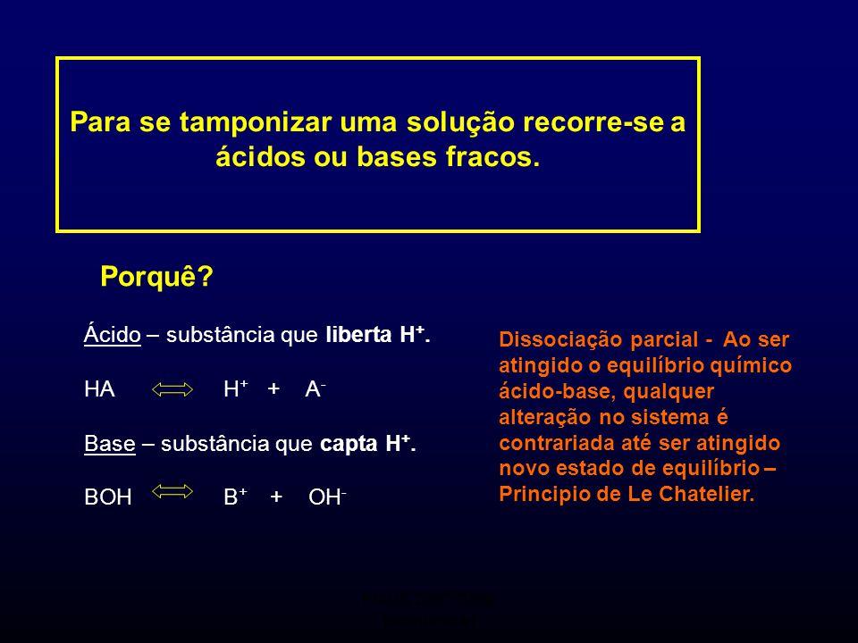 FMUC 2007/2008 Bioquímica I Ácido – substância que liberta H +. HA H + + A - Base – substância que capta H +. BOH B + + OH - Para se tamponizar uma so