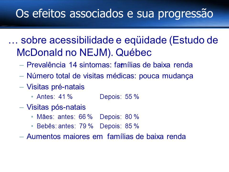 Os efeitos associados e sua progressão … sobre acessibilidade e eqüidade (Estudo de McDonald no NEJM).