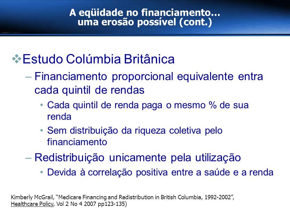 A eqüidade no financiamento… uma erosão possível (cont.)  Estudo Colúmbia Britânica –Financiamento proporcional equivalente entra cada quintil de rendas Cada quintil de renda paga o mesmo % de sua renda Sem distribuição da riqueza coletiva pelo financiamento –Redistribuição unicamente pela utilização Devida à correlação positiva entre a saúde e a renda Kimberly McGrail, Medicare Financing and Redistribution in British Columbia, 1992-2002 , Healthcare Policy, Vol 2 No 4 2007 pp123-135)
