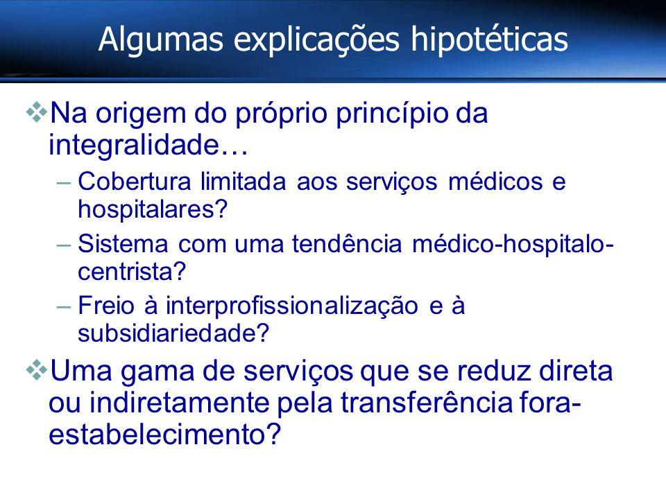 Algumas explicações hipotéticas  Na origem do próprio princípio da integralidade… –Cobertura limitada aos serviços médicos e hospitalares.