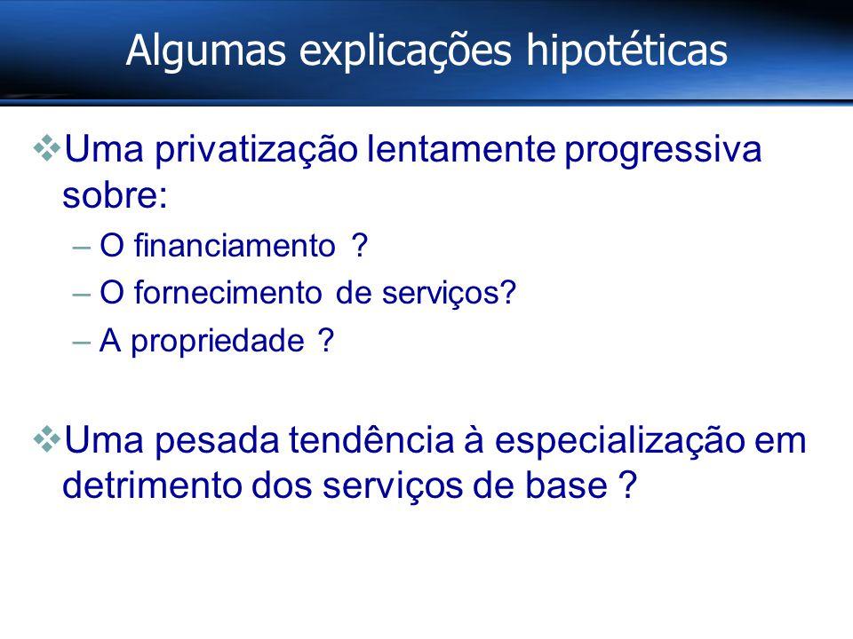 Algumas explicações hipotéticas  Uma privatização lentamente progressiva sobre: –O financiamento .