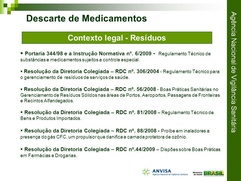 Agência Nacional de Vigilância Sanitária Descarte de Medicamentos  Portaria 344/98 e a Instrução Normativa n°.