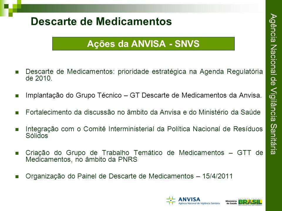Agência Nacional de Vigilância Sanitária Descarte de Medicamentos: prioridade estratégica na Agenda Regulatória de 2010.