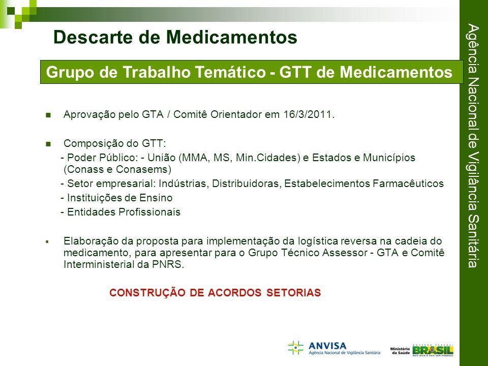 Agência Nacional de Vigilância Sanitária Aprovação pelo GTA / Comitê Orientador em 16/3/2011.