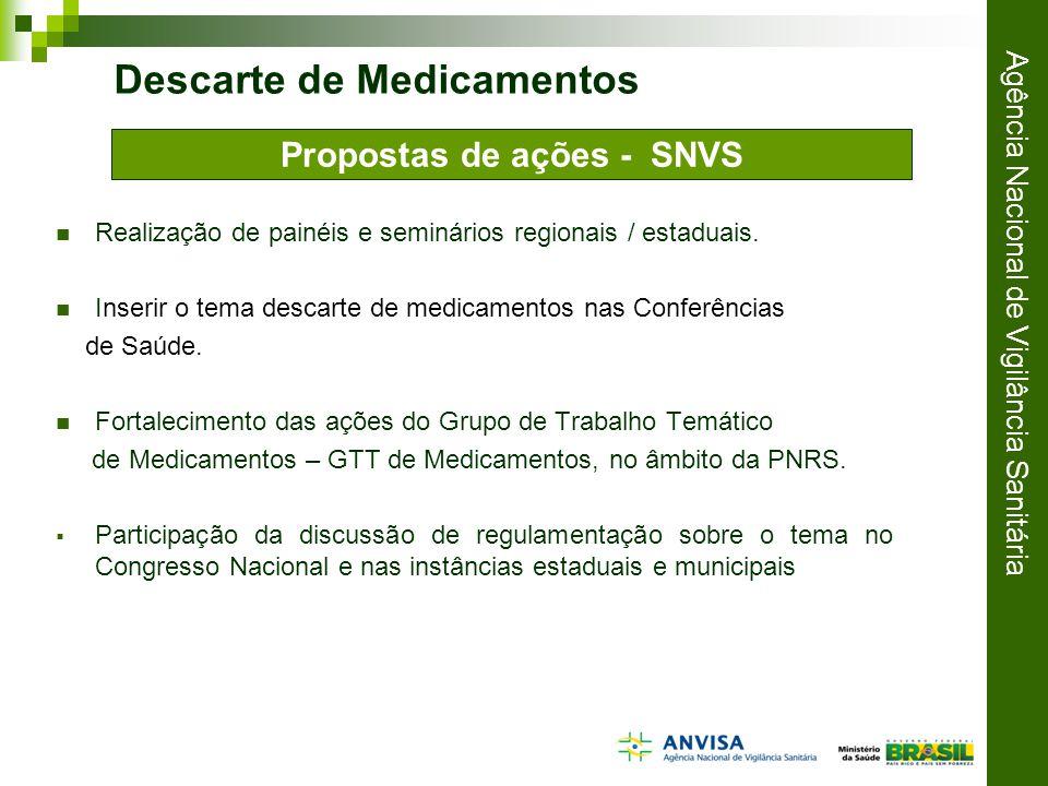 Agência Nacional de Vigilância Sanitária Realização de painéis e seminários regionais / estaduais.
