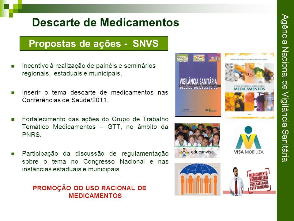 Agência Nacional de Vigilância Sanitária AGÊNCIANACIONAL DEVIGILÂNCIASANITÁRIA Incentivo à realização de painéis e seminários regionais, estaduais e municipais.