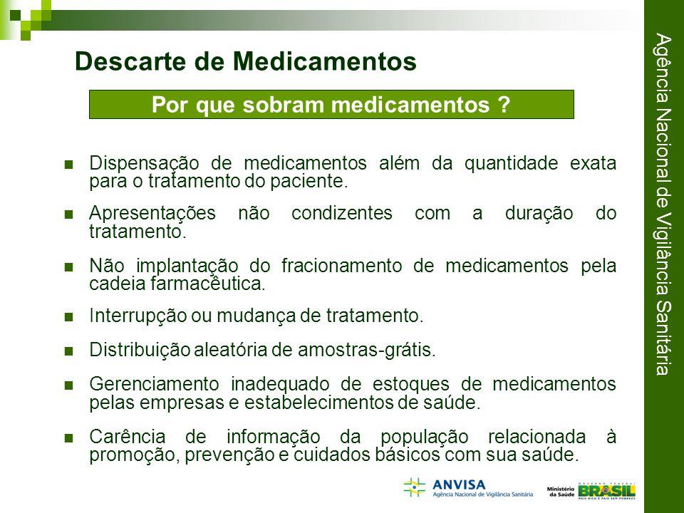 Agência Nacional de Vigilância Sanitária Dispensação de medicamentos além da quantidade exata para o tratamento do paciente.