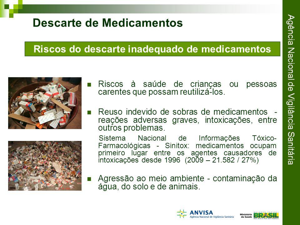 Agência Nacional de Vigilância Sanitária Riscos à saúde de crianças ou pessoas carentes que possam reutilizá-los.