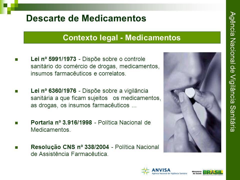 Agência Nacional de Vigilância Sanitária Lei nº 5991/1973 - Dispõe sobre o controle sanitário do comércio de drogas, medicamentos, insumos farmacêuticos e correlatos.