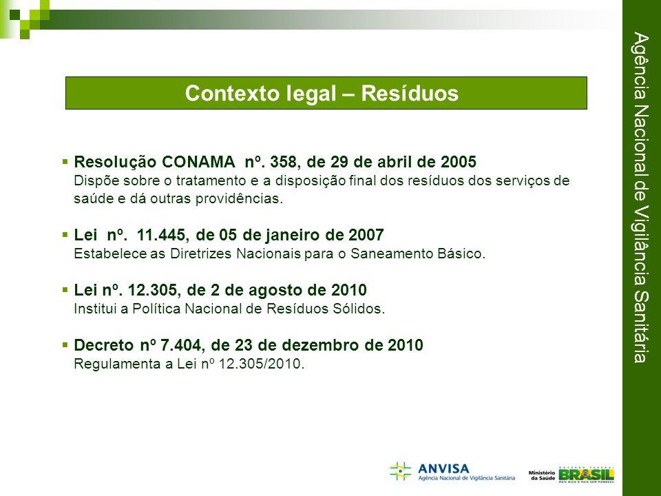Agência Nacional de Vigilância Sanitária Descarte de Medicamentos  Resolução CONAMA nº.