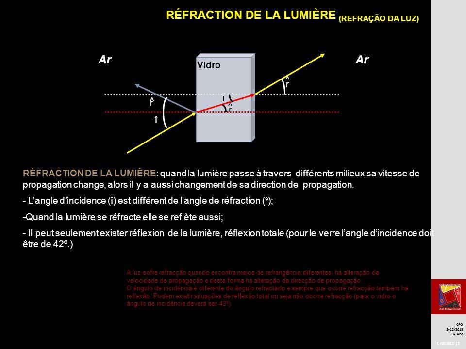 CFQ 2012/2013 8º Ano I.