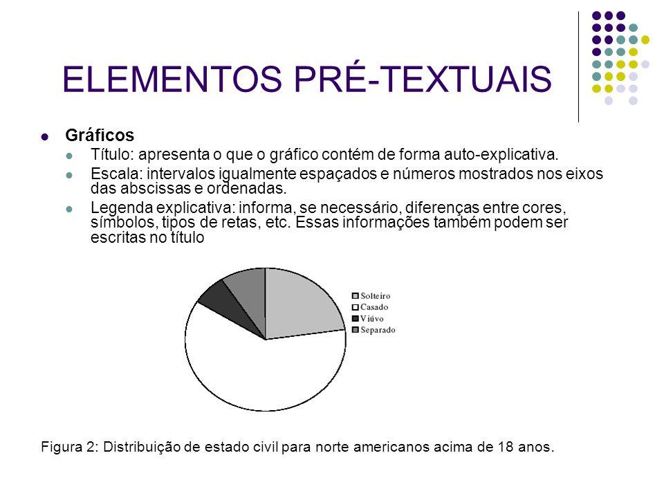ELEMENTOS PRÉ-TEXTUAIS Gráficos Título: apresenta o que o gráfico contém de forma auto-explicativa. Escala: intervalos igualmente espaçados e números
