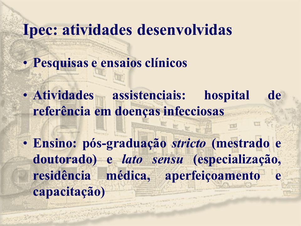 Ipec: atividades desenvolvidas Pesquisas e ensaios clínicos Atividades assistenciais: hospital de referência em doenças infecciosas Ensino: pós-gradua