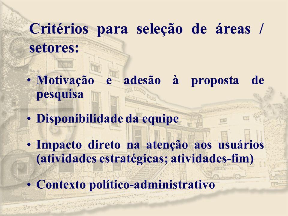 Critérios para seleção de áreas / setores: Motivação e adesão à proposta de pesquisa Disponibilidade da equipe Impacto direto na atenção aos usuários