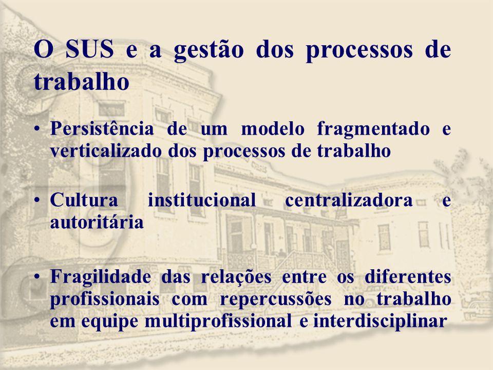 O SUS e a gestão dos processos de trabalho Persistência de um modelo fragmentado e verticalizado dos processos de trabalho Cultura institucional centr