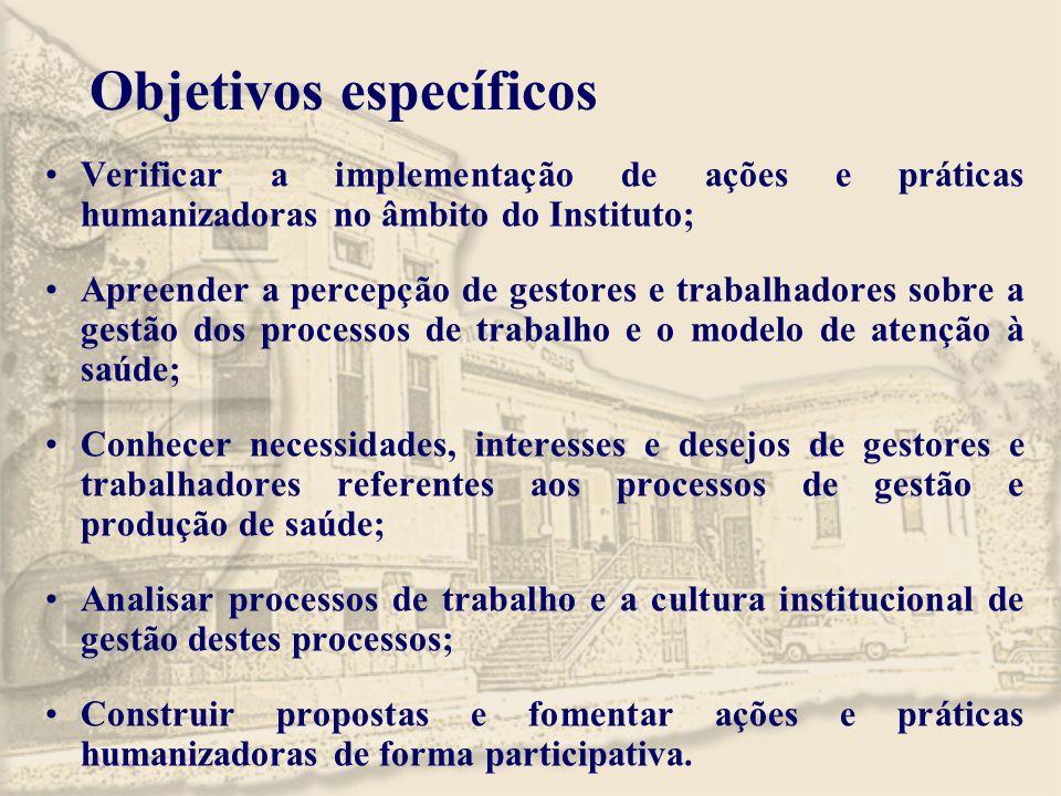Objetivos específicos Verificar a implementação de ações e práticas humanizadoras no âmbito do Instituto; Apreender a percepção de gestores e trabalha