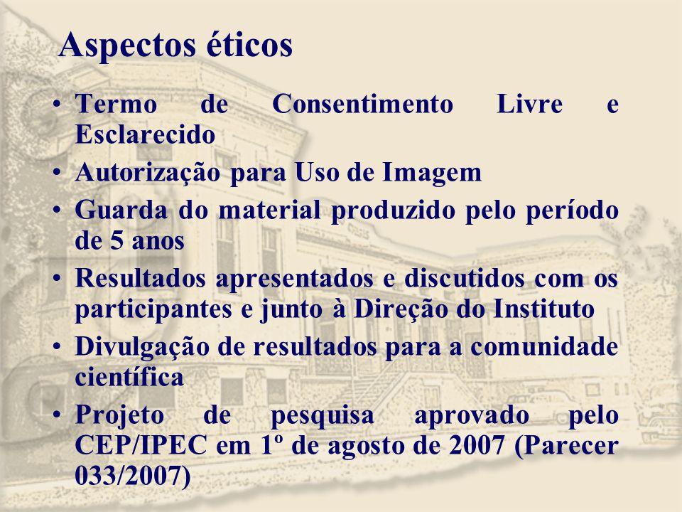 Aspectos éticos Termo de Consentimento Livre e Esclarecido Autorização para Uso de Imagem Guarda do material produzido pelo período de 5 anos Resultad