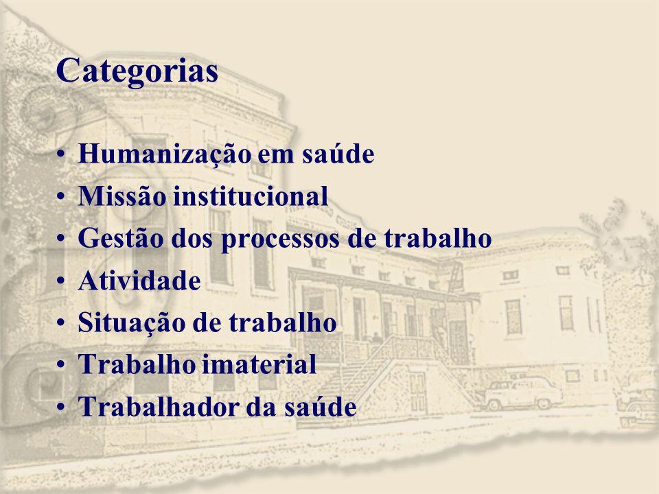 Categorias Humanização em saúde Missão institucional Gestão dos processos de trabalho Atividade Situação de trabalho Trabalho imaterial Trabalhador da