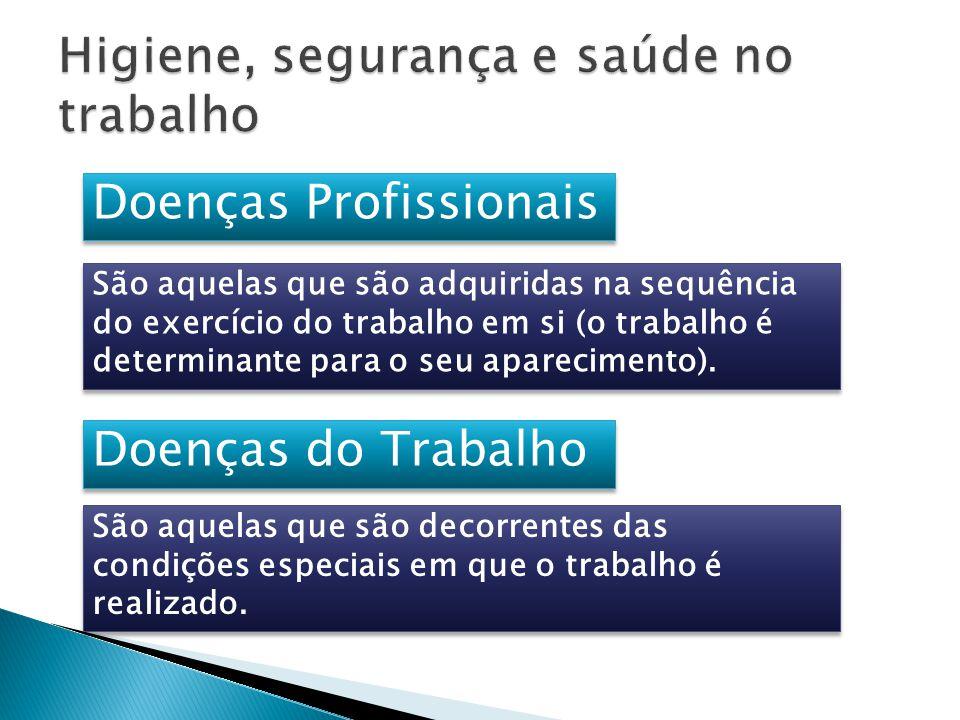 Doenças Profissionais São aquelas que são adquiridas na sequência do exercício do trabalho em si (o trabalho é determinante para o seu aparecimento).