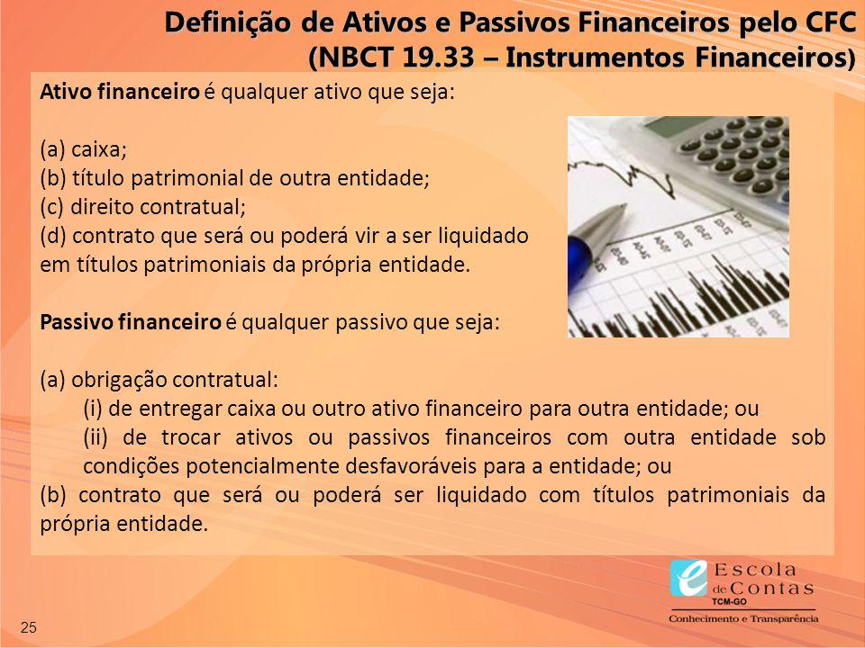 25 Ativo financeiro é qualquer ativo que seja: (a) caixa; (b) título patrimonial de outra entidade; (c) direito contratual; (d) contrato que será ou p