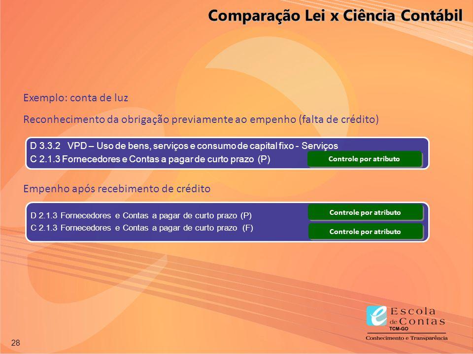 28 Exemplo: conta de luz D 3.3.2 VPD – Uso de bens, serviços e consumo de capital fixo - Serviços C 2.1.3 Fornecedores e Contas a pagar de curto prazo
