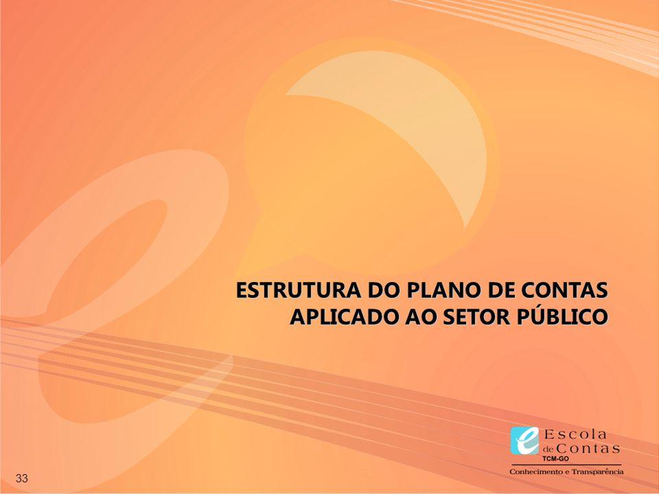 33 ESTRUTURA DO PLANO DE CONTAS APLICADO AO SETOR PÚBLICO