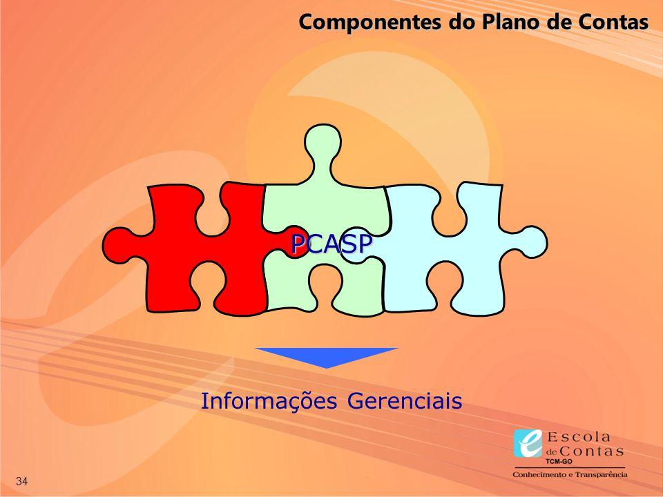 34 Informações Gerenciais PCASP Componentes do Plano de Contas