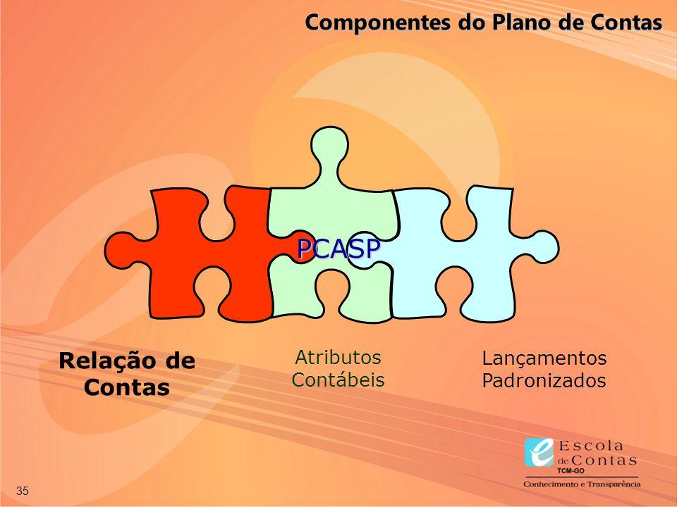 35 Relação de Contas Atributos Contábeis Lançamentos Padronizados PCASP Componentes do Plano de Contas