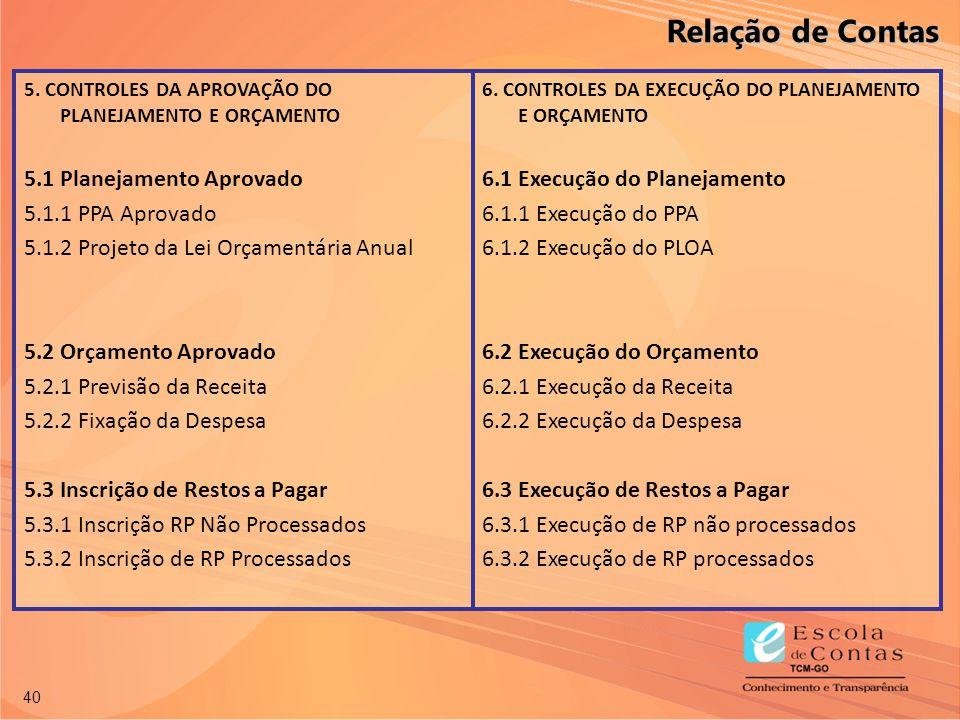 40 5. CONTROLES DA APROVAÇÃO DO PLANEJAMENTO E ORÇAMENTO 5.1 Planejamento Aprovado 5.1.1 PPA Aprovado 5.1.2 Projeto da Lei Orçamentária Anual 5.2 Orça