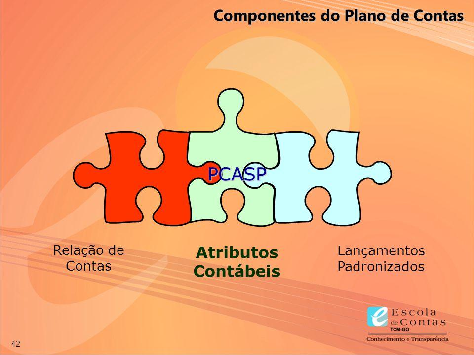 42 Relação de Contas Atributos Contábeis Lançamentos Padronizados PCASP Componentes do Plano de Contas