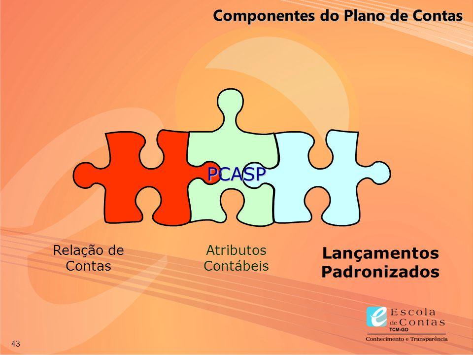 43 Relação de Contas Atributos Contábeis Lançamentos Padronizados PCASP Componentes do Plano de Contas