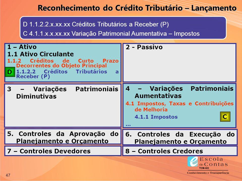 47 D 1.1.2.2.x.xx.xx Créditos Tributários a Receber (P) C 4.1.1.x.x.xx.xx Variação Patrimonial Aumentativa – Impostos 4 – Variações Patrimoniais Aumen