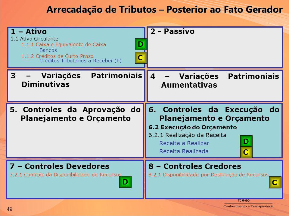 49 7 – Controles Devedores 7.2.1 Controle da Disponibilidade de Recursos 8 – Controles Credores 8.2.1 Disponibilidade por Destinação de Recursos 1 – A
