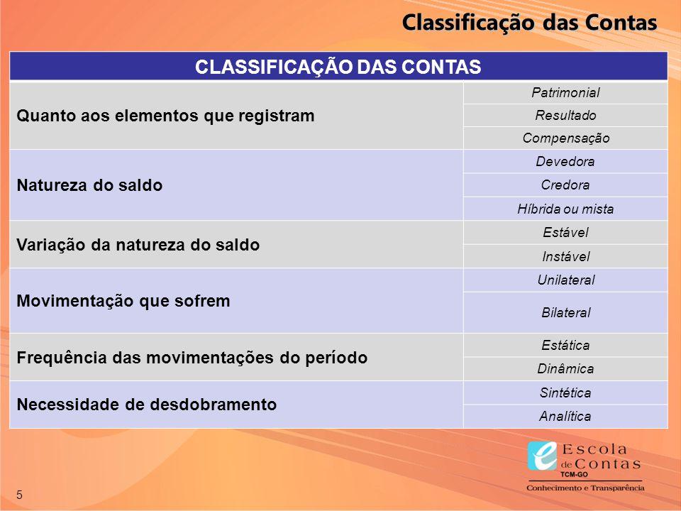 5 CLASSIFICAÇÃO DAS CONTAS Quanto aos elementos que registram Patrimonial Resultado Compensação Natureza do saldo Devedora Credora Híbrida ou mista Va