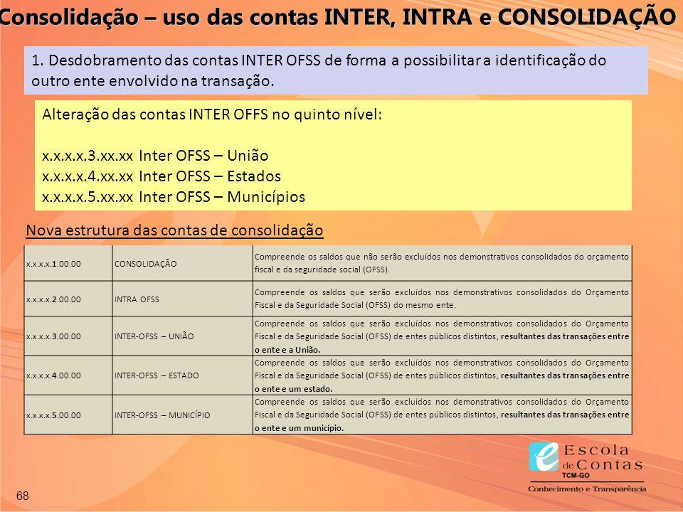 68 1. Desdobramento das contas INTER OFSS de forma a possibilitar a identificação do outro ente envolvido na transação. Alteração das contas INTER OFF
