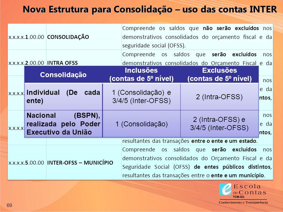 69 Nova Estrutura para Consolidação – uso das contas INTER