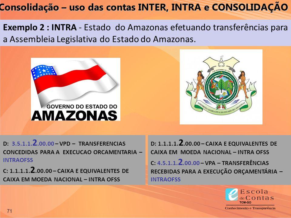 71 Exemplo 2 : INTRA - Estado do Amazonas efetuando transferências para a Assembleia Legislativa do Estado do Amazonas. D: 3.5.1.1. 2.00.00 – VPD – TR