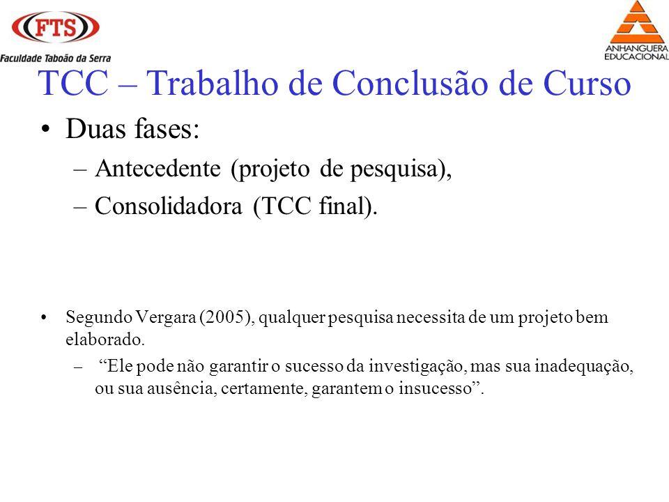 Duas fases: –Antecedente (projeto de pesquisa), –Consolidadora (TCC final). Segundo Vergara (2005), qualquer pesquisa necessita de um projeto bem elab