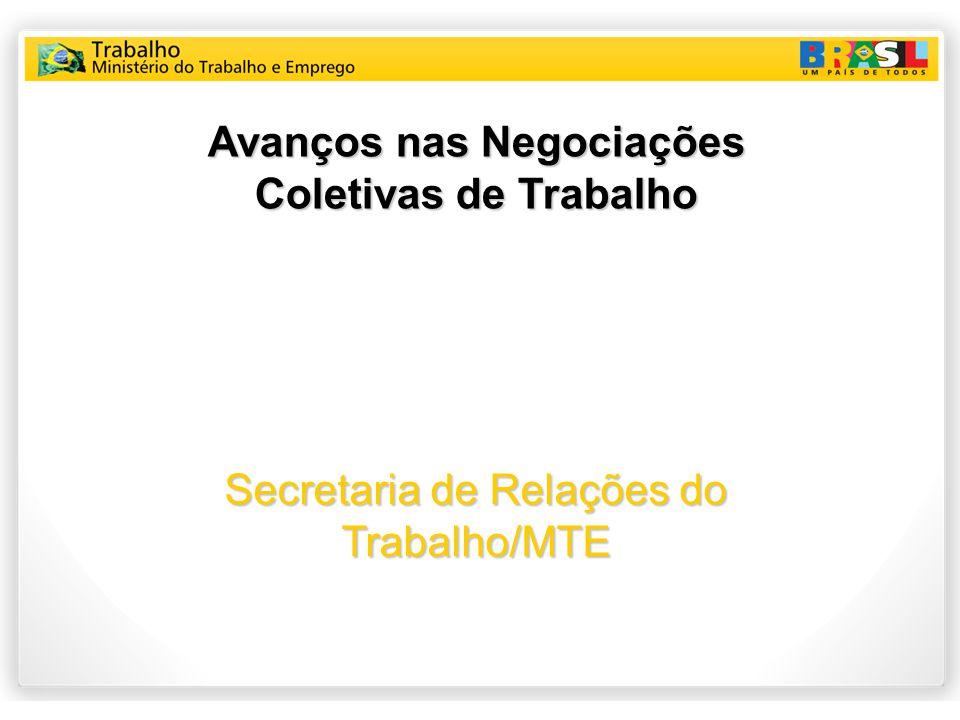 Avanços nas Negociações Coletivas de Trabalho Secretaria de Relações do Trabalho/MTE