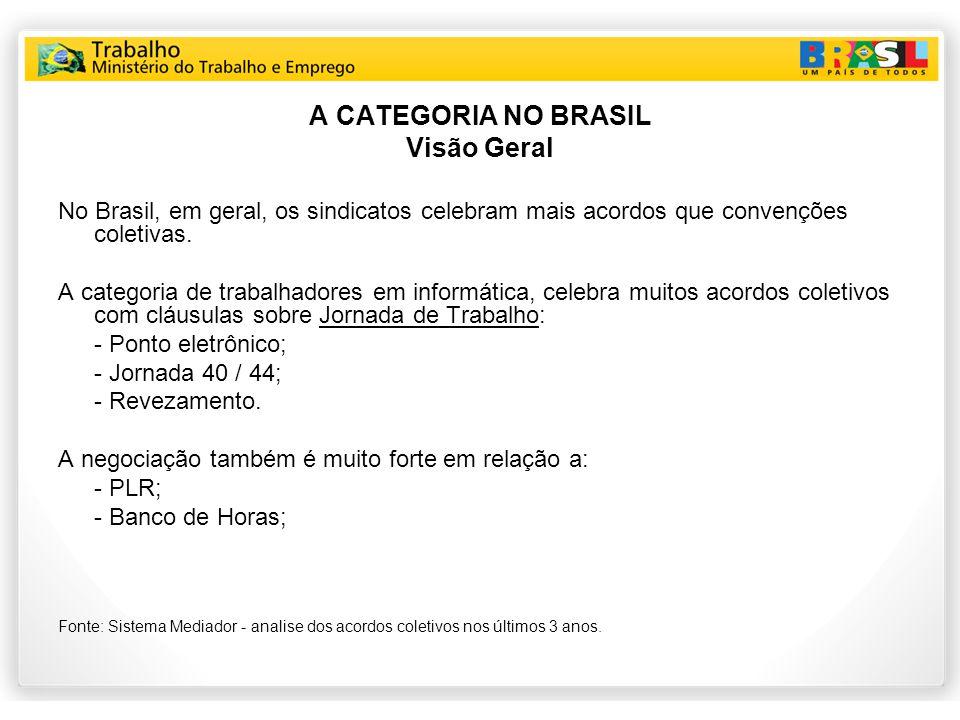 A CATEGORIA NO BRASIL Visão Geral No Brasil, em geral, os sindicatos celebram mais acordos que convenções coletivas.