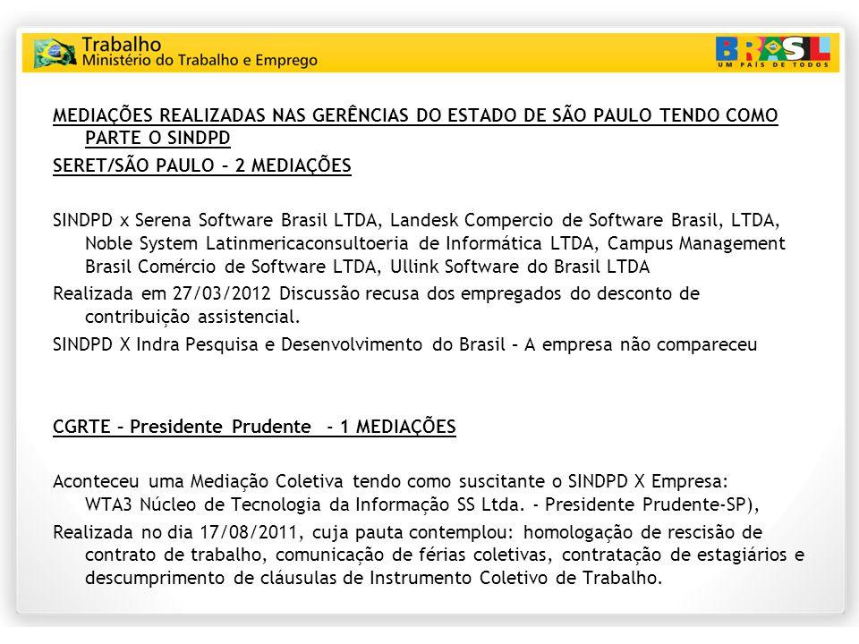 MEDIAÇÕES REALIZADAS NAS GERÊNCIAS DO ESTADO DE SÃO PAULO TENDO COMO PARTE O SINDPD SERET/SÃO PAULO – 2 MEDIAÇÕES SINDPD x Serena Software Brasil LTDA, Landesk Compercio de Software Brasil, LTDA, Noble System Latinmericaconsultoeria de Informática LTDA, Campus Management Brasil Comércio de Software LTDA, Ullink Software do Brasil LTDA Realizada em 27/03/2012 Discussão recusa dos empregados do desconto de contribuição assistencial.