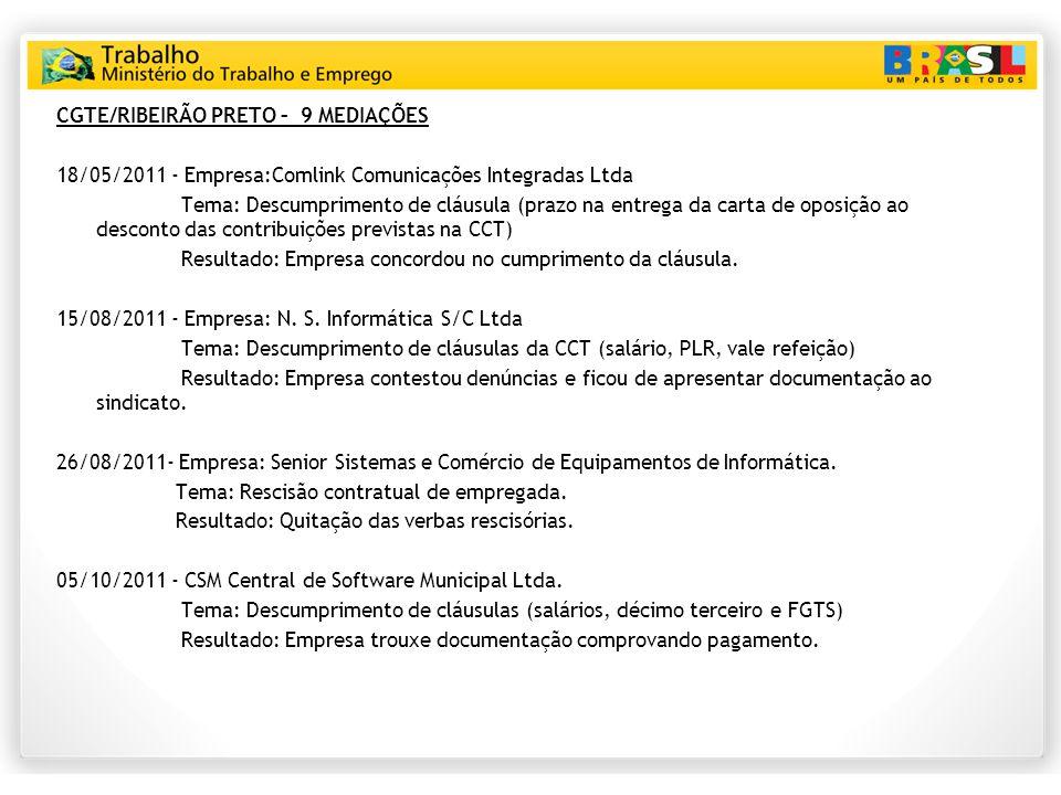 CGTE/RIBEIRÃO PRETO – 9 MEDIAÇÕES 18/05/2011 - Empresa:Comlink Comunicações Integradas Ltda Tema: Descumprimento de cláusula (prazo na entrega da carta de oposição ao desconto das contribuições previstas na CCT) Resultado: Empresa concordou no cumprimento da cláusula.