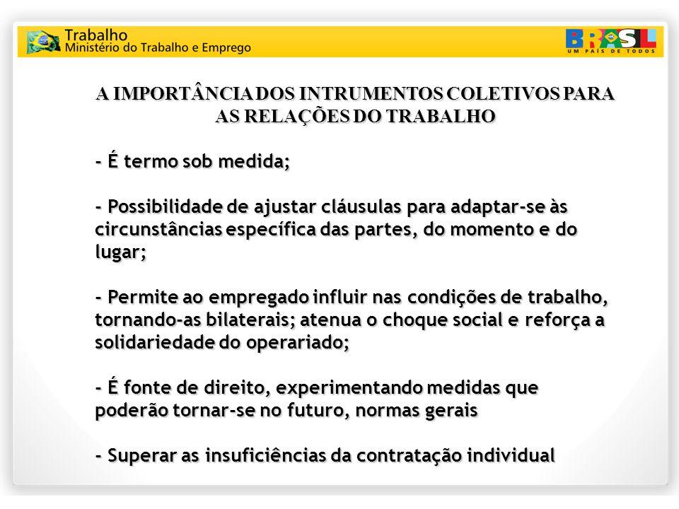 A IMPORTÂNCIA DOS INTRUMENTOS COLETIVOS PARA AS RELAÇÕES DO TRABALHO - É termo sob medida; - Possibilidade de ajustar cláusulas para adaptar-se às circunstâncias específica das partes, do momento e do lugar; - Permite ao empregado influir nas condições de trabalho, tornando-as bilaterais; atenua o choque social e reforça a solidariedade do operariado; - É fonte de direito, experimentando medidas que poderão tornar-se no futuro, normas gerais - Superar as insuficiências da contratação individual