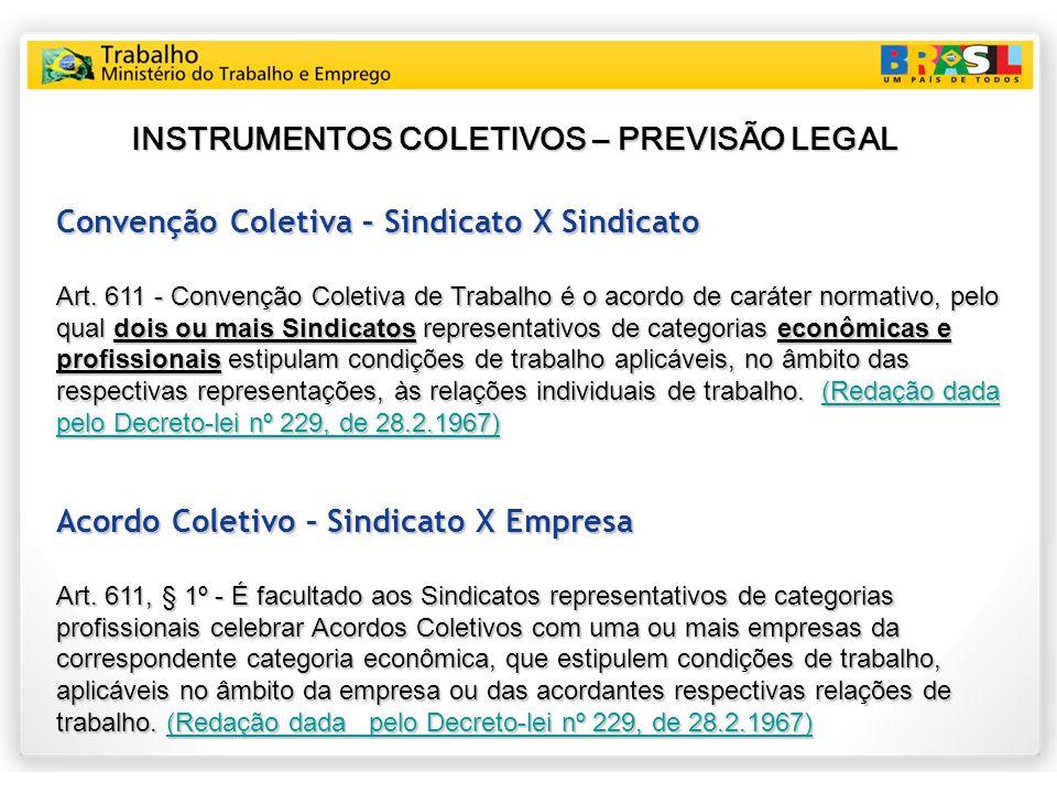 INSTRUMENTOS COLETIVOS – PREVISÃO LEGAL Convenção Coletiva – Sindicato X Sindicato Art.
